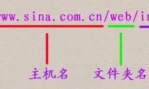通过网址链接找到对应的网站文件