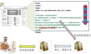 《网站分析白皮书(站长版)》(3)网站流量分析原理