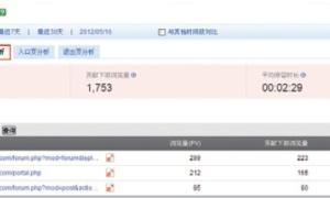 《网站分析白皮书(站长版)》(8)网站分析方法-2流量变现分析